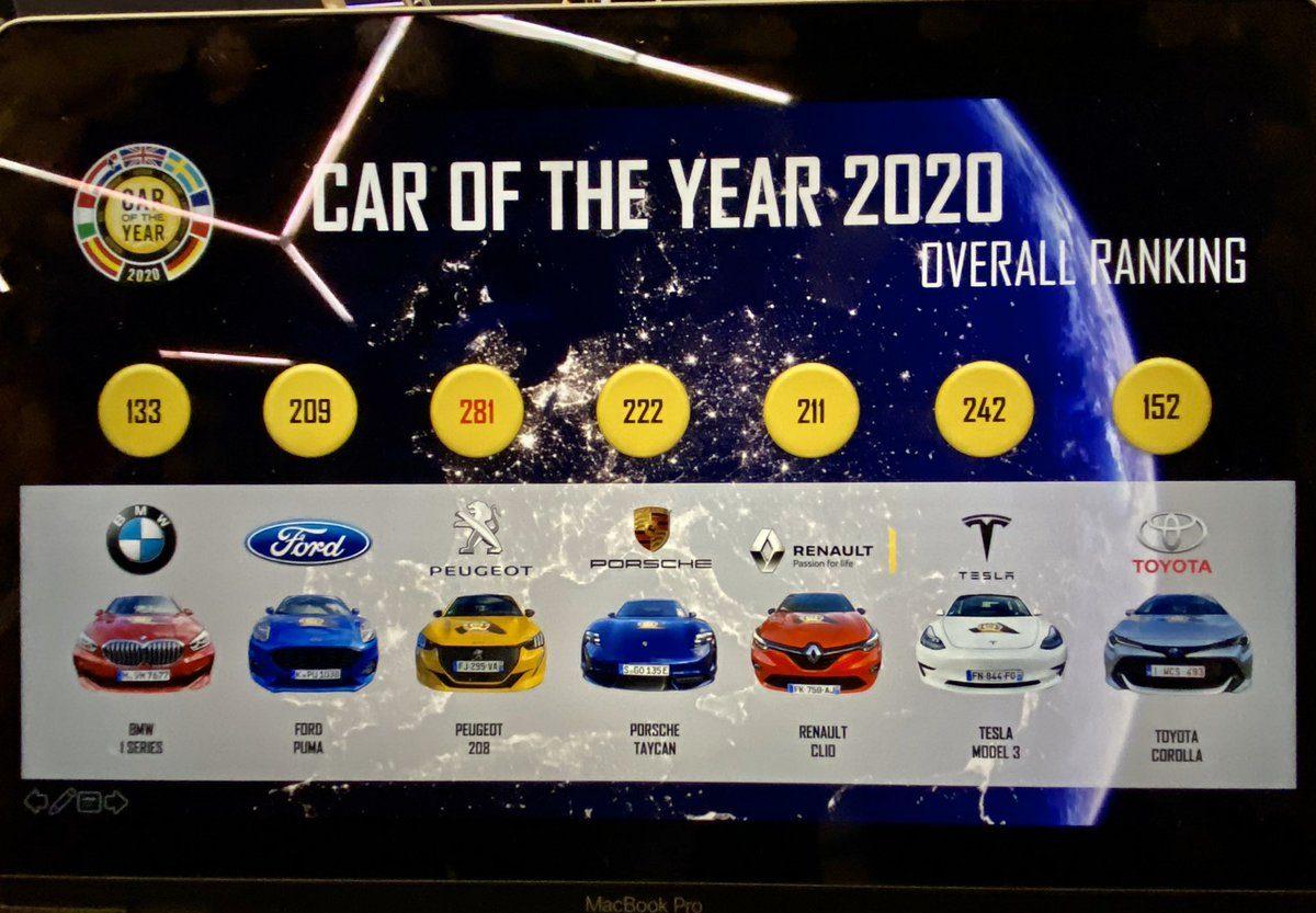 årets-bil-2020-resultat-5